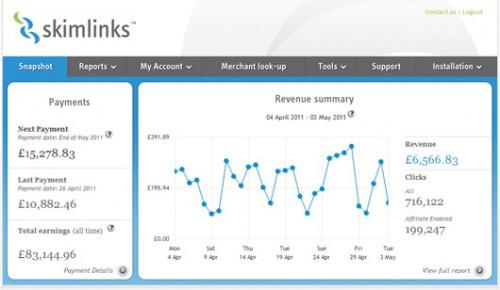 Wordpress Widgets For Make Money Themeleopard