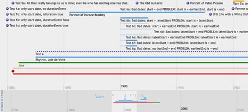 WP SIMILE Timeline