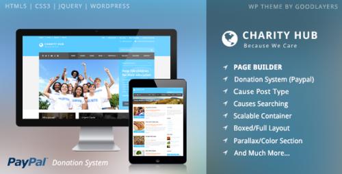 Charity Hub - Charity, Nonprofit, Fundraising WP Theme