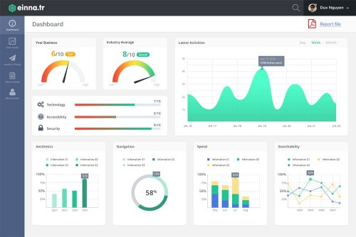 Amazing Free Dashboard UI PSD Kits
