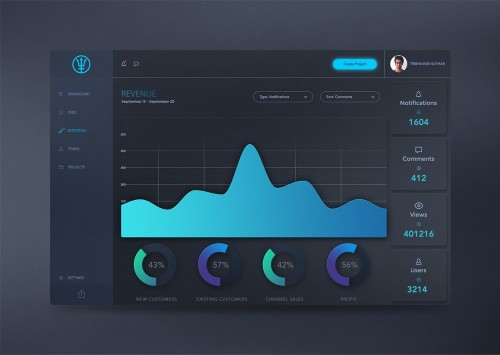 New Free Dione Dashboard UI PSD