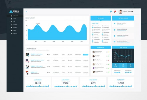 Parina Dashboard PSD Template